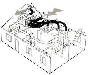 Схема устройства вентиляции в коттедже.